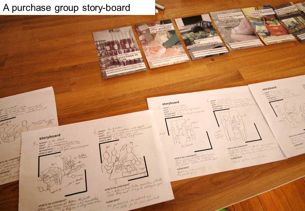 A purchase group story-board
