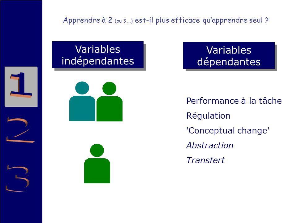 Variables indépendantes Variables dépendantes Performance à la tâche Régulation Conceptual change Abstraction Transfert Apprendre à 2 (ou 3,…) est-il plus efficace qu'apprendre seul ?
