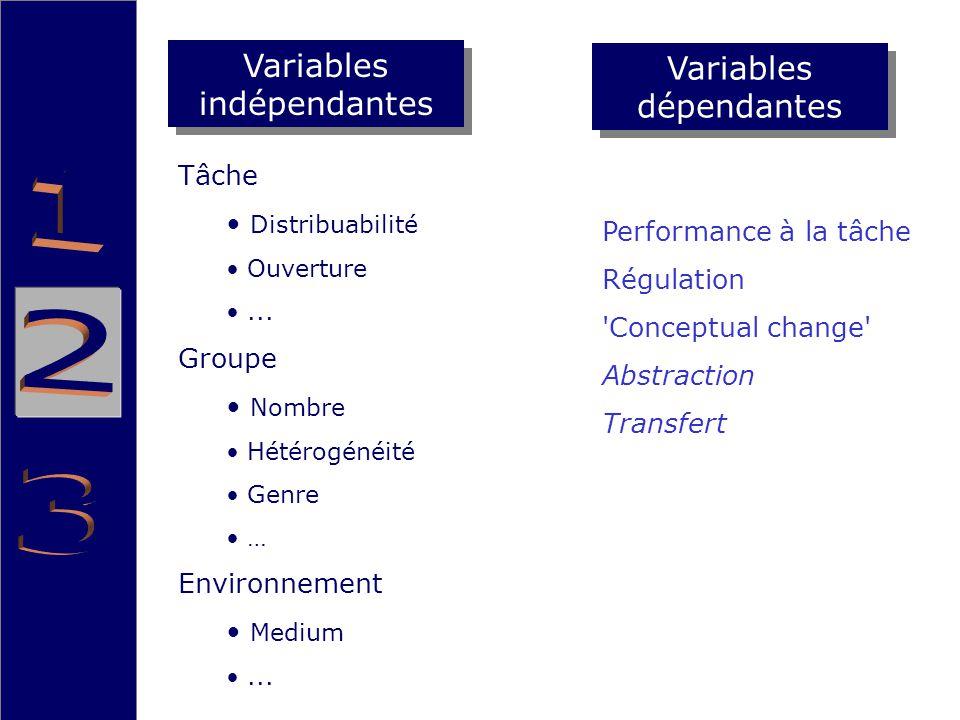 Tâche Distribuabilité Ouverture... Groupe Nombre Hétérogénéité Genre … Environnement Medium...
