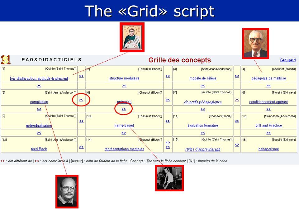 The «Grid» script