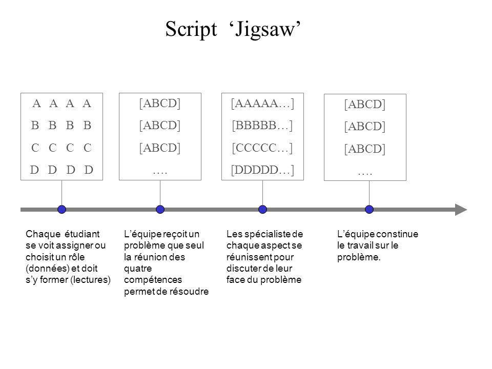 [AAAAA…] [BBBBB…] [CCCCC…] [DDDDD…] Script 'Jigsaw' [ABCD] ….