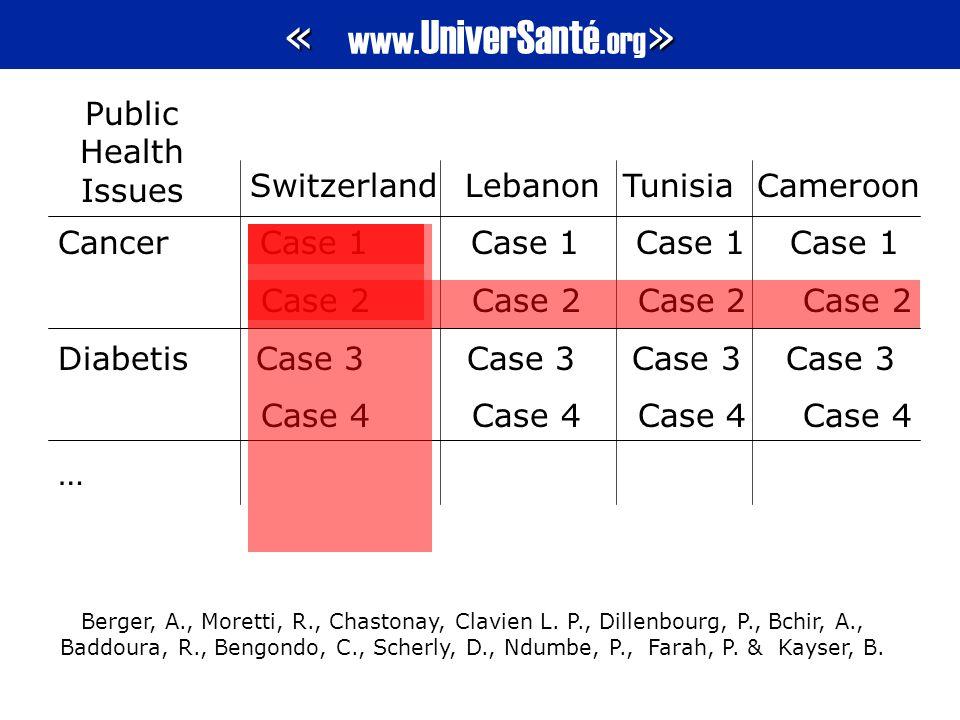 Switzerland Lebanon Tunisia Cameroon Cancer Case 1 Case 1 Case 1 Case 1 Case 2 Case 2 Case 2 Case 2 Diabetis Case 3 Case 3 Case 3 Case 3 Case 4 Case 4 Case 4 Case 4 … « » « www.