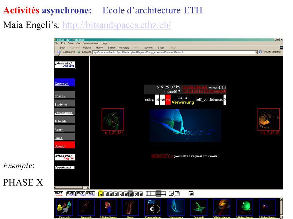 Maia Engeli's: http://bitsandspaces.ethz.ch/http://bitsandspaces.ethz.ch/ Exemple : PHASE X Activités asynchrone: Ecole d'architecture ETH