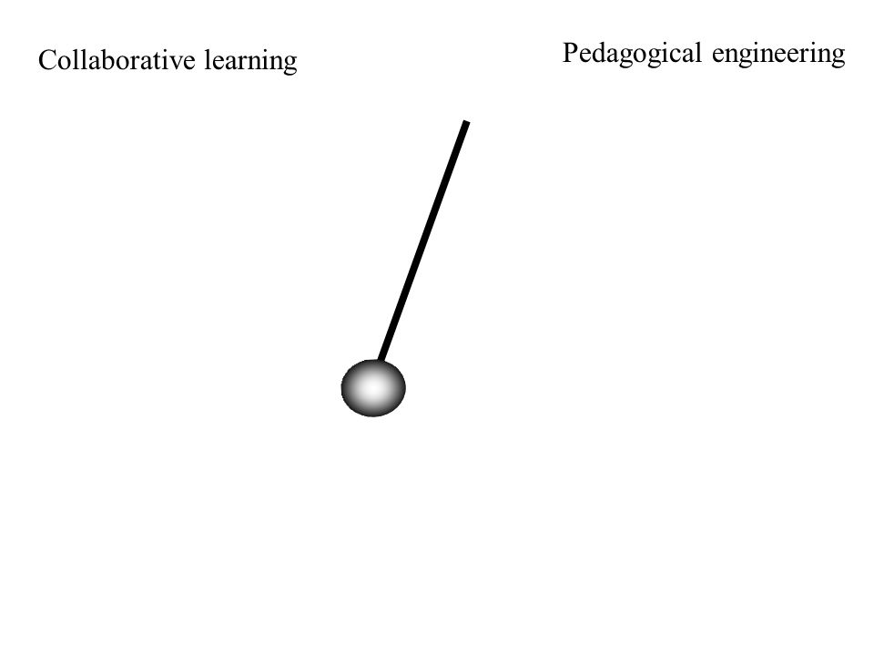 Collaborative learning Pedagogical engineering