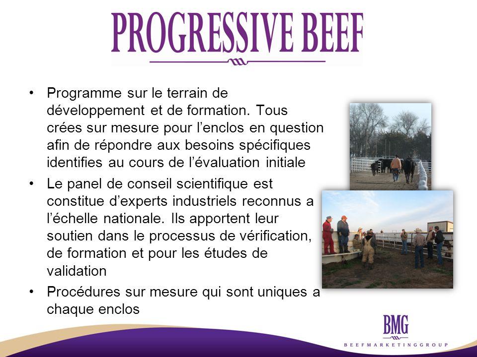 Programme sur le terrain de développement et de formation.