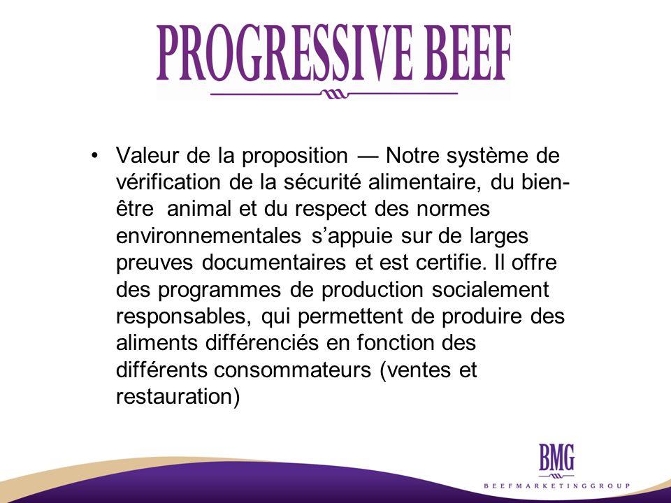 Valeur de la proposition ― Notre système de vérification de la sécurité alimentaire, du bien- être animal et du respect des normes environnementales s'appuie sur de larges preuves documentaires et est certifie.