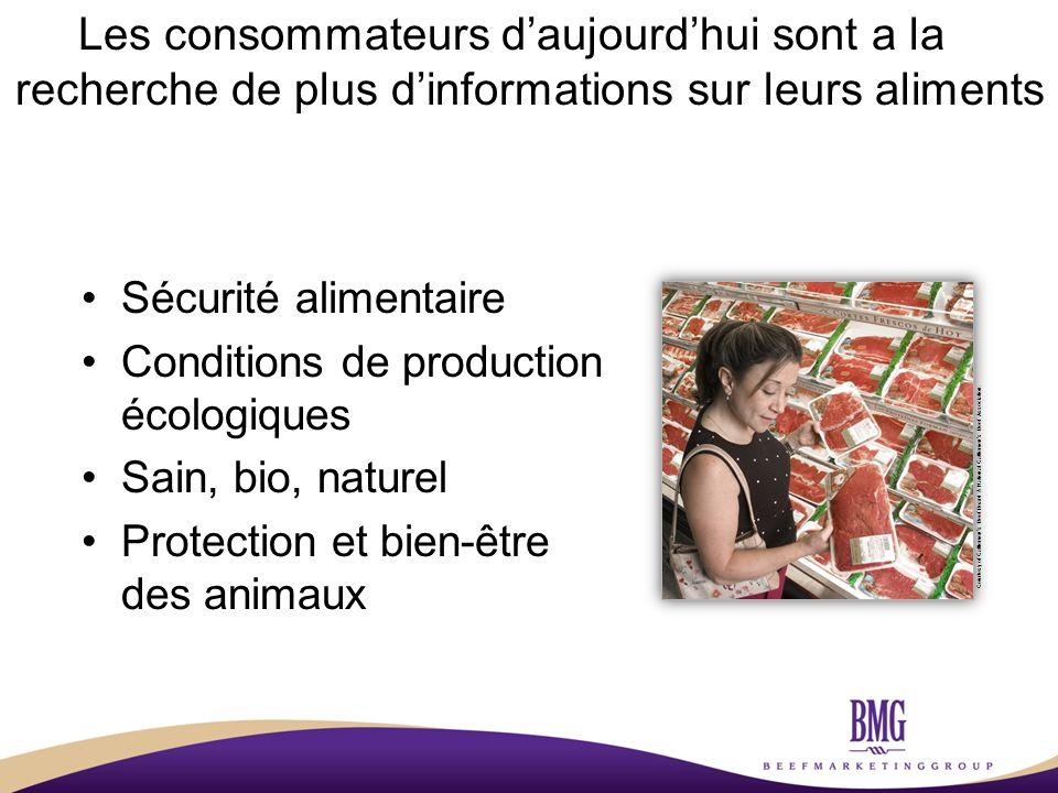 Consequences pour les parcs d'engraissement Identifier les vecteurs de contamination – en l'occurrence l'alimentation des bovins, l'eau, l'environnement et les procédures mises en œuvre pour réduire de manière systématique les risques de contagion aux moments cles de la chaine de production.
