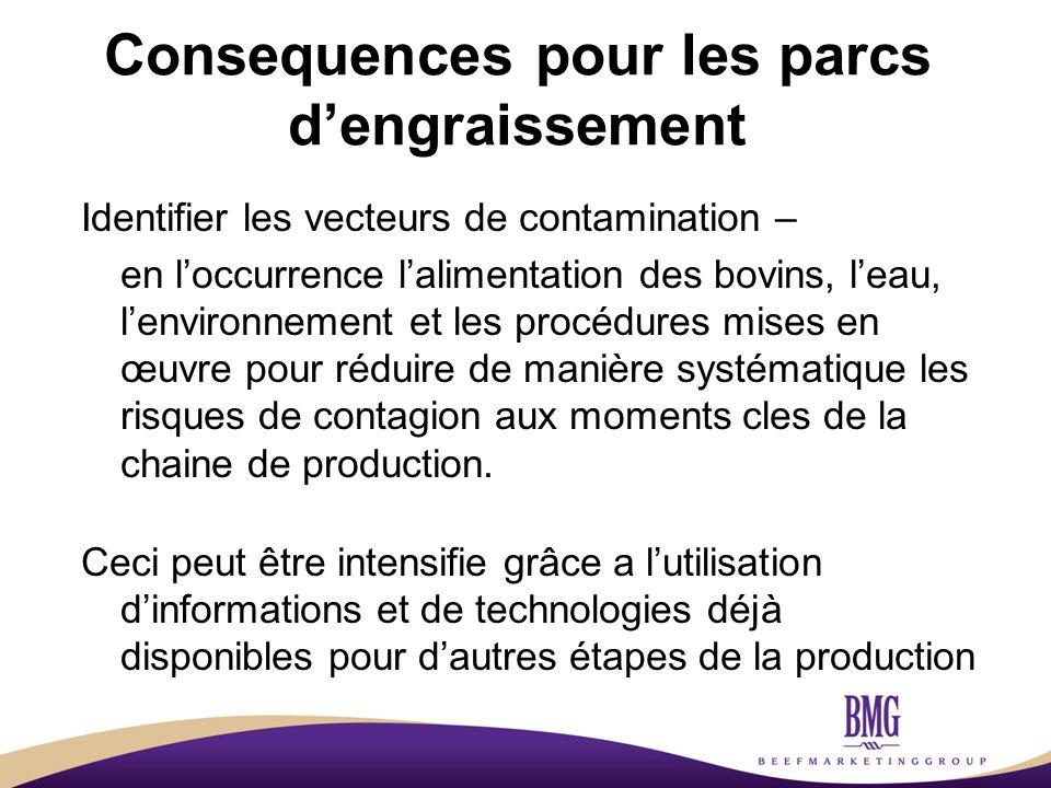 Tendances chez les consommateurs 1 Un segment croissant de la population exige de connaitre les conditions de production et l'origine de leurs aliments.