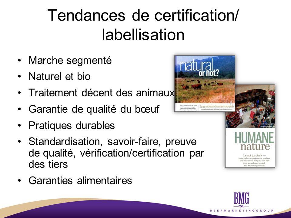 Tendances de certification/ labellisation Marche segmenté Naturel et bio Traitement décent des animaux Garantie de qualité du bœuf Pratiques durables Standardisation, savoir-faire, preuve de qualité, vérification/certification par des tiers Garanties alimentaires