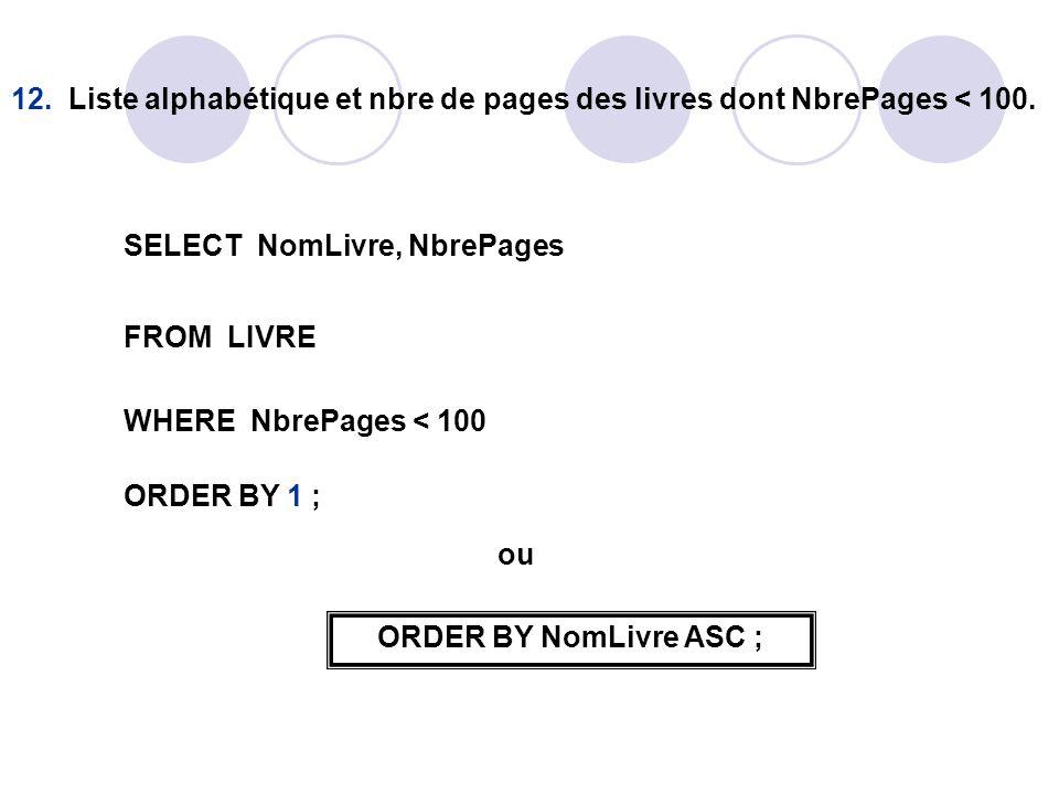 12. Liste alphabétique et nbre de pages des livres dont NbrePages < 100. SELECT NomLivre, NbrePages FROM LIVRE WHERE NbrePages < 100 ORDER BY 1 ; ou O