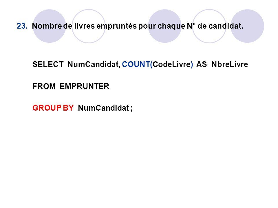 23. Nombre de livres empruntés pour chaque N° de candidat. SELECT NumCandidat, COUNT(CodeLivre) AS NbreLivre FROM EMPRUNTER GROUP BY NumCandidat ;