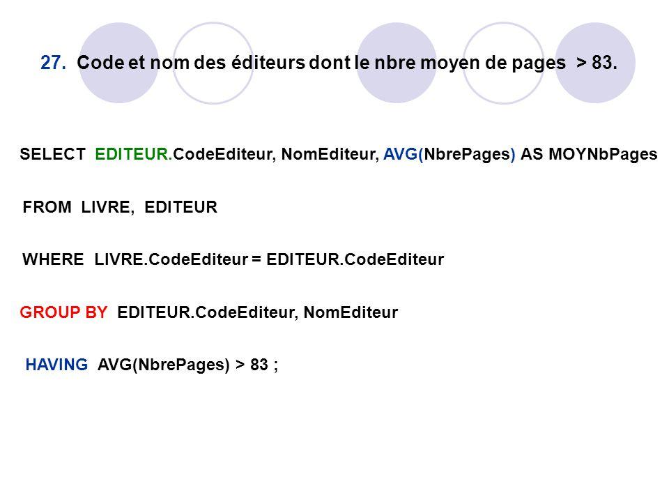 27. Code et nom des éditeurs dont le nbre moyen de pages > 83. SELECT EDITEUR.CodeEditeur, NomEditeur, AVG(NbrePages) AS MOYNbPages FROM LIVRE, EDITEU