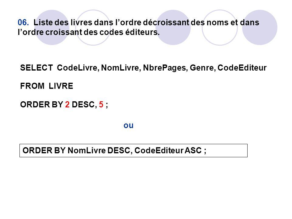 06. Liste des livres dans l'ordre décroissant des noms et dans l'ordre croissant des codes éditeurs. SELECT CodeLivre, NomLivre, NbrePages, Genre, Cod