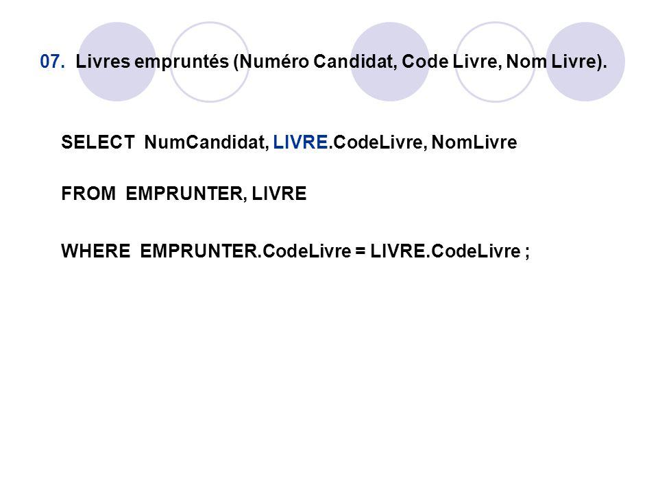 07. Livres empruntés (Numéro Candidat, Code Livre, Nom Livre). SELECT NumCandidat, LIVRE.CodeLivre, NomLivre FROM EMPRUNTER, LIVRE WHERE EMPRUNTER.Cod