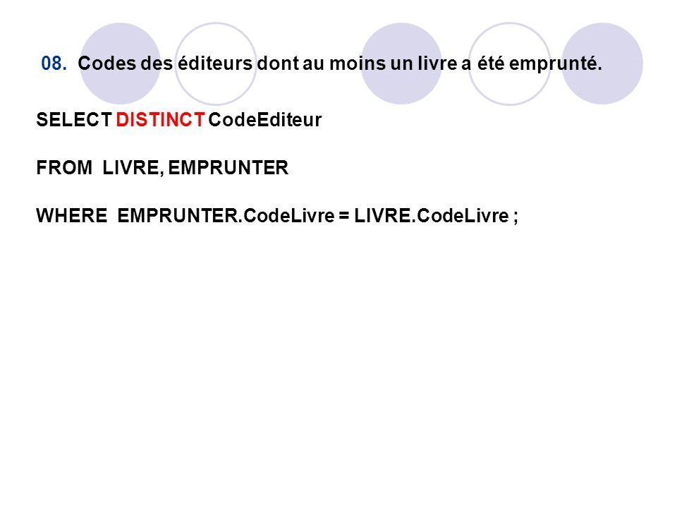 08. Codes des éditeurs dont au moins un livre a été emprunté. SELECT DISTINCT CodeEditeur FROM LIVRE, EMPRUNTER WHERE EMPRUNTER.CodeLivre = LIVRE.Code