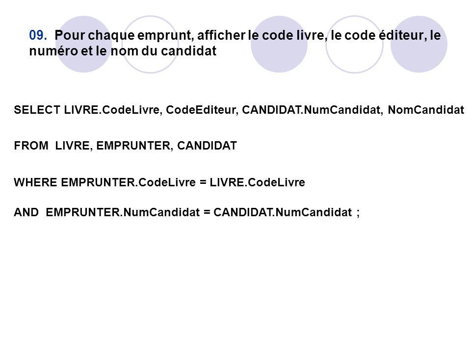 09. Pour chaque emprunt, afficher le code livre, le code éditeur, le numéro et le nom du candidat SELECT LIVRE.CodeLivre, CodeEditeur, CANDIDAT.NumCan
