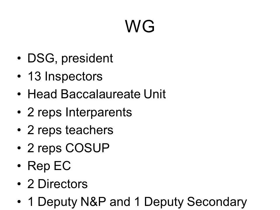WG DSG, president 13 Inspectors Head Baccalaureate Unit 2 reps Interparents 2 reps teachers 2 reps COSUP Rep EC 2 Directors 1 Deputy N&P and 1 Deputy Secondary