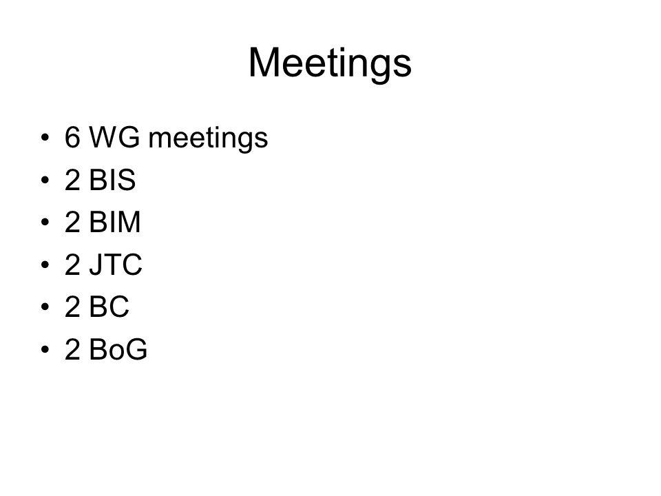 Meetings 6 WG meetings 2 BIS 2 BIM 2 JTC 2 BC 2 BoG