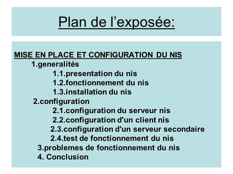 Plan de l'exposée: MISE EN PLACE ET CONFIGURATION DU NIS 1.generalités 1.1.presentation du nis 1.2.fonctionnement du nis 1.3.installation du nis 2.con
