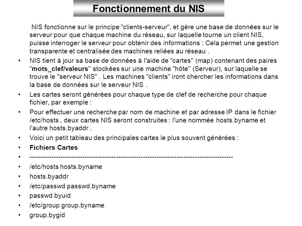Chaque ensemble serveur NIS et Clients NIS formera un domaine NIS à ne pas confondre avec le nom de domaine de votre réseau ou le nom de domaine Internet.