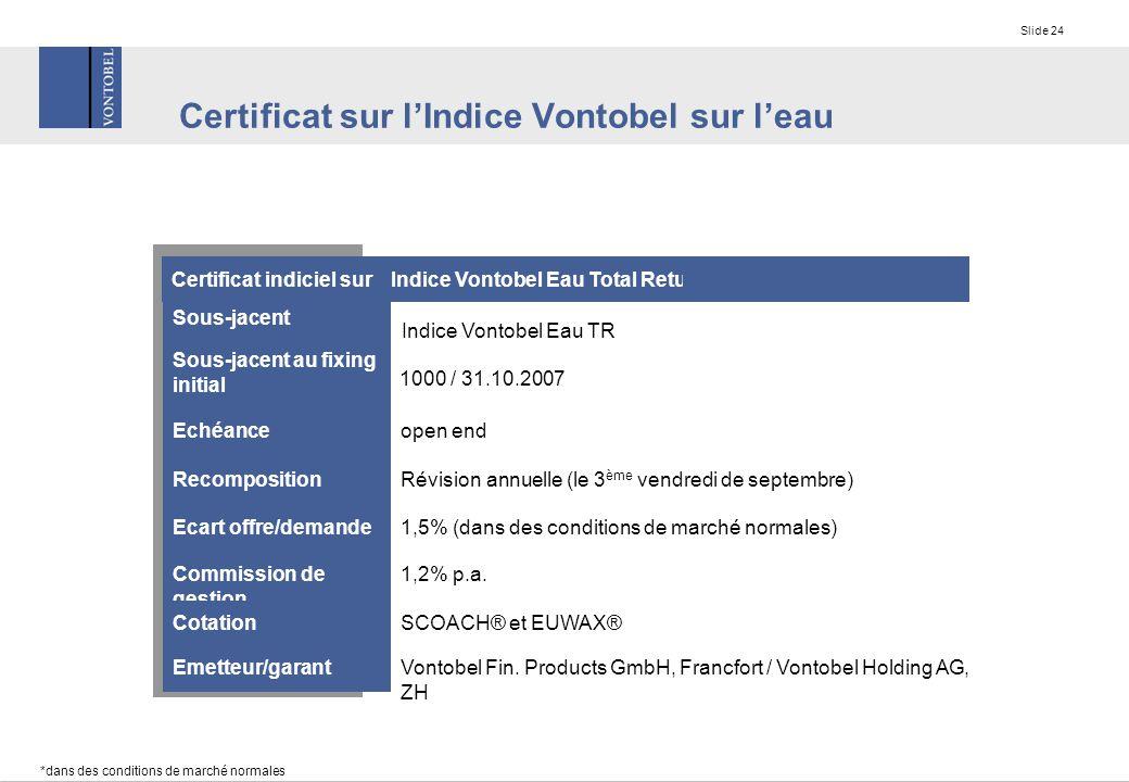 Slide 24 Certificat sur l'Indice Vontobel sur l'eau 1,2% p.a.Commission de gestion SCOACH® et EUWAX®Cotation Vontobel Fin.