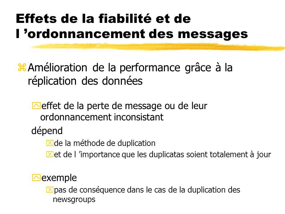 Effets de la fiabilité et de l 'ordonnancement des messages zAmélioration de la performance grâce à la réplication des données yeffet de la perte de message ou de leur ordonnancement inconsistant dépend xde la méthode de duplication xet de l 'importance que les duplicatas soient totalement à jour yexemple xpas de conséquence dans le cas de la duplication des newsgroups