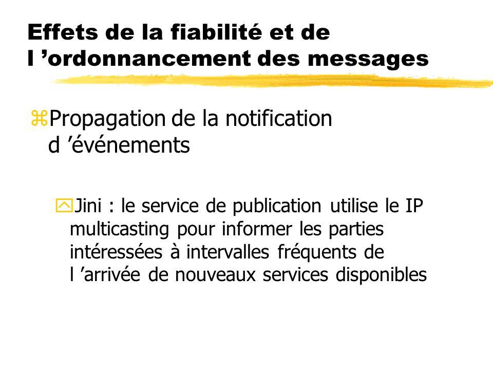 Effets de la fiabilité et de l 'ordonnancement des messages zPropagation de la notification d 'événements yJini : le service de publication utilise le IP multicasting pour informer les parties intéressées à intervalles fréquents de l 'arrivée de nouveaux services disponibles