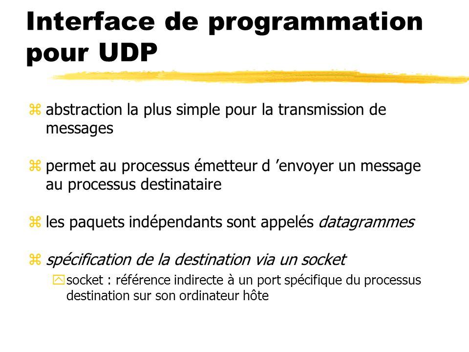 Interface de programmation pour UDP zabstraction la plus simple pour la transmission de messages zpermet au processus émetteur d 'envoyer un message au processus destinataire zles paquets indépendants sont appelés datagrammes zspécification de la destination via un socket ysocket : référence indirecte à un port spécifique du processus destination sur son ordinateur hôte