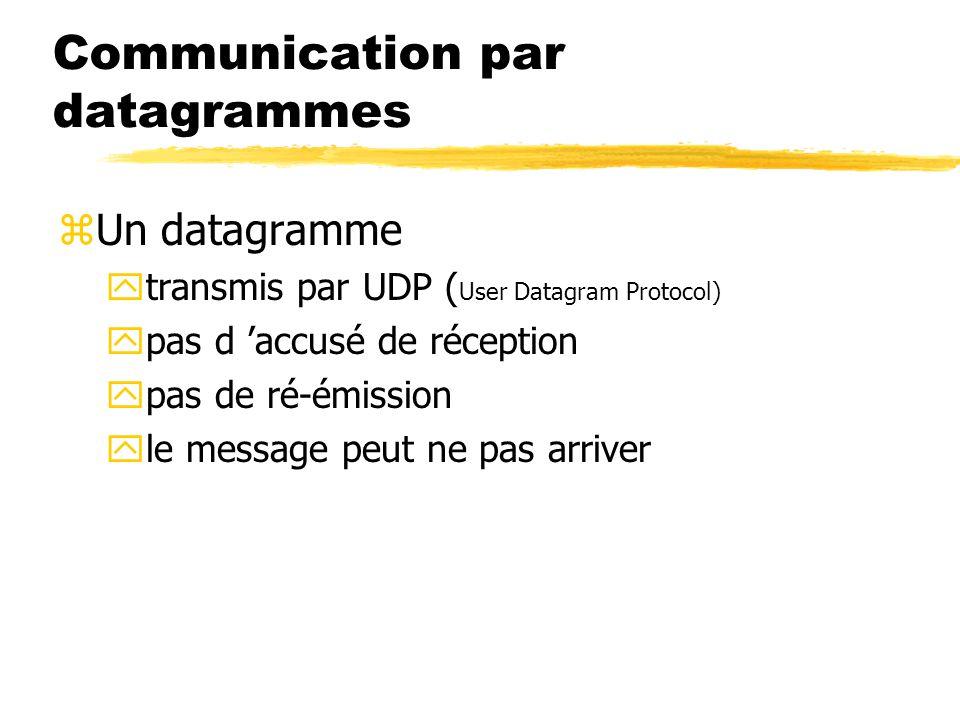 Communication par datagrammes zUn datagramme ytransmis par UDP ( User Datagram Protocol) ypas d 'accusé de réception ypas de ré-émission yle message peut ne pas arriver