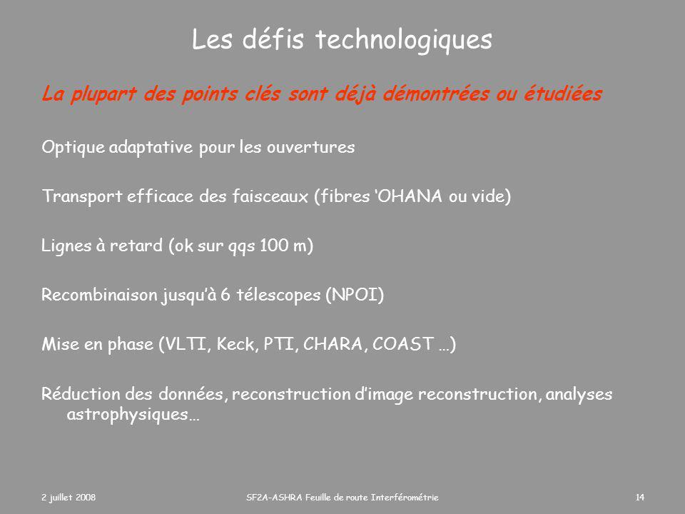 2 juillet 2008SF2A-ASHRA Feuille de route Interférométrie14 Les défis technologiques La plupart des points clés sont déjà démontrées ou étudiées Optique adaptative pour les ouvertures Transport efficace des faisceaux (fibres 'OHANA ou vide) Lignes à retard (ok sur qqs 100 m) Recombinaison jusqu'à 6 télescopes (NPOI) Mise en phase (VLTI, Keck, PTI, CHARA, COAST …) Réduction des données, reconstruction d'image reconstruction, analyses astrophysiques…