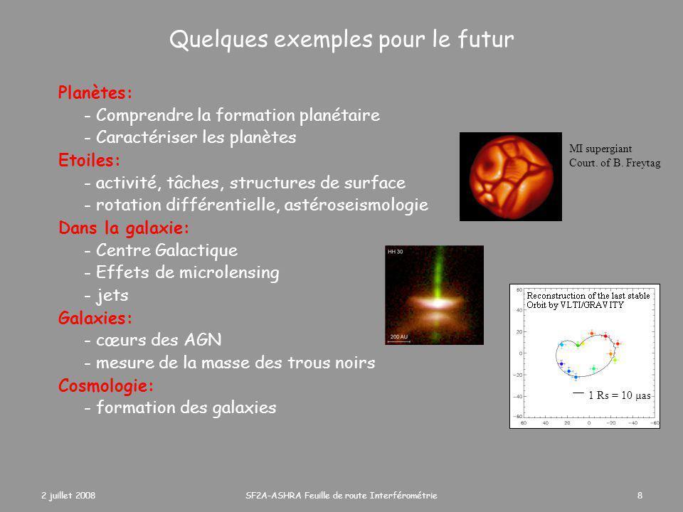 2 juillet 2008SF2A-ASHRA Feuille de route Interférométrie8 Quelques exemples pour le futur Planètes: - Comprendre la formation planétaire - Caractériser les planètes Etoiles: - activité, tâches, structures de surface - rotation différentielle, astéroseismologie Dans la galaxie: - Centre Galactique - Effets de microlensing - jets Galaxies: - cœurs des AGN - mesure de la masse des trous noirs Cosmologie: - formation des galaxies MI supergiant Court.