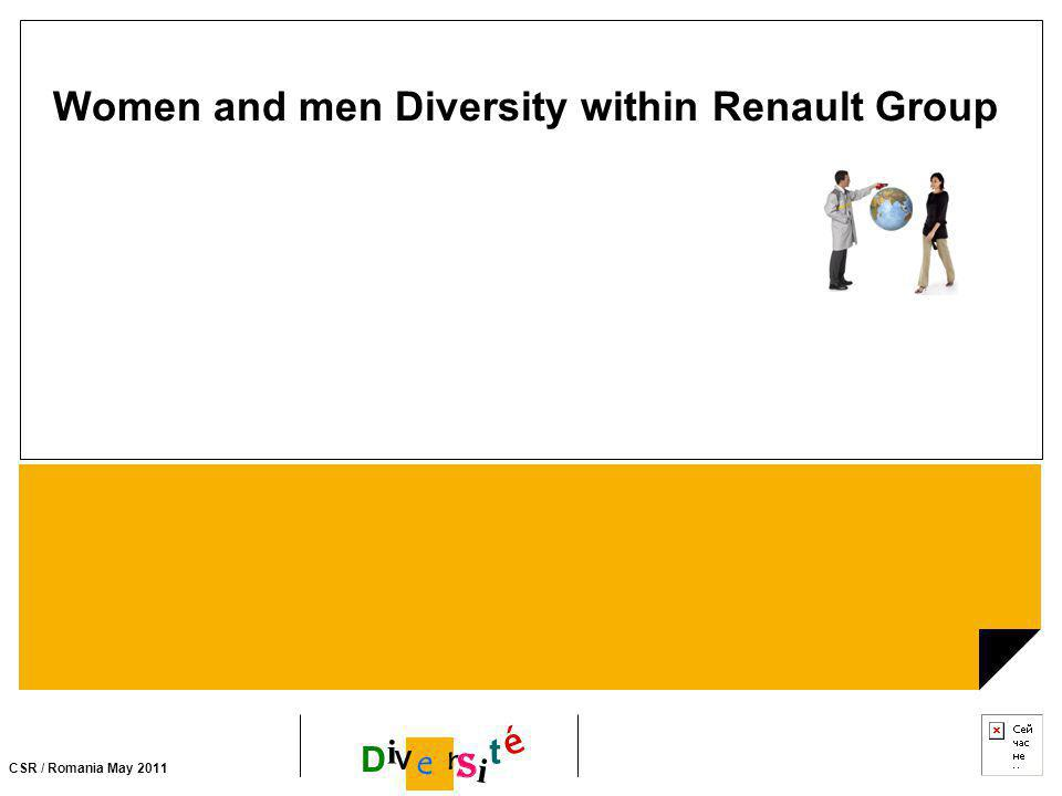 CSR / Romania May 2011 01 DIVERSITY DEFINITIONS 02 CONTEXT : DIVERSITY DIAGNOSTIC 03 SOLUTION : FOCUS ON GENDER DIVERSITY 04RESULTS : Women@Renault 05LESSONS LEARNED Agenda