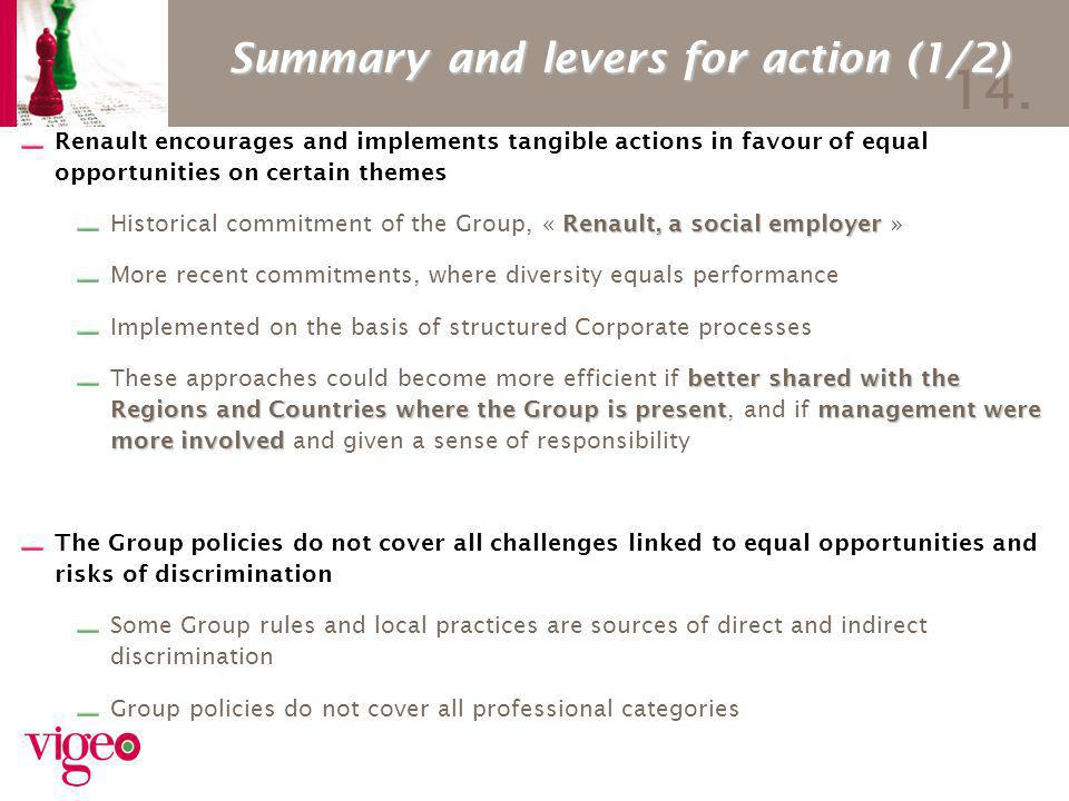 14. Summary and levers for action (1/2) Renault encourages and implements tangible actions in favour of equal opportunities on certain themes Renault,