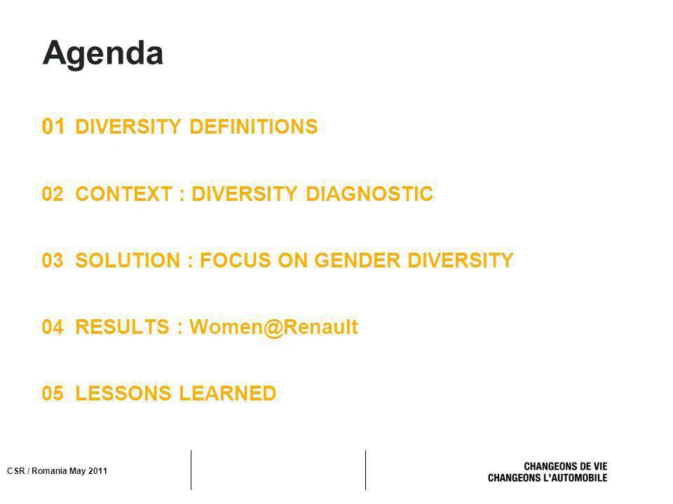 CSR / Romania May 2011 DIVERSITY DEFINITIONS 01 WOMEN@RENAULT