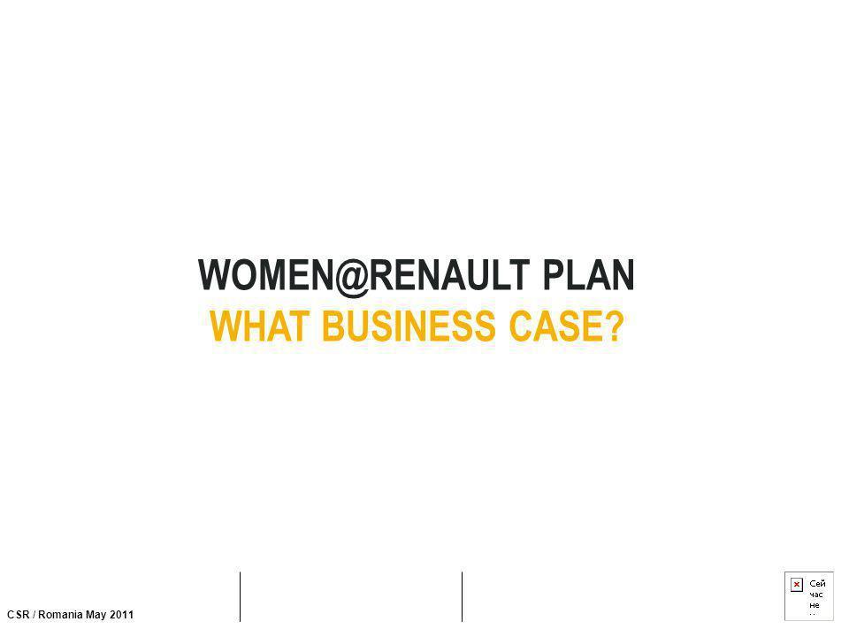 CSR / Romania May 2011 WOMEN@RENAULT PLAN WHAT BUSINESS CASE?