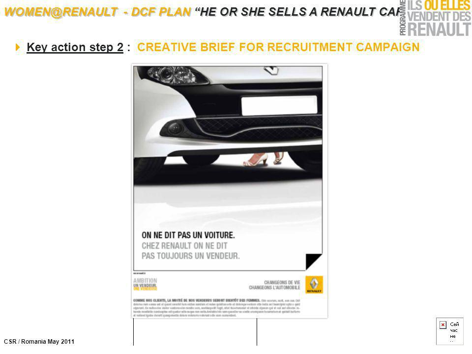 "CSR / Romania May 2011  Key action step 2 : CREATIVE BRIEF FOR RECRUITMENT CAMPAIGN WOMEN@RENAULT - DCF PLAN ""HE OR SHE SELLS A RENAULT CAR"""