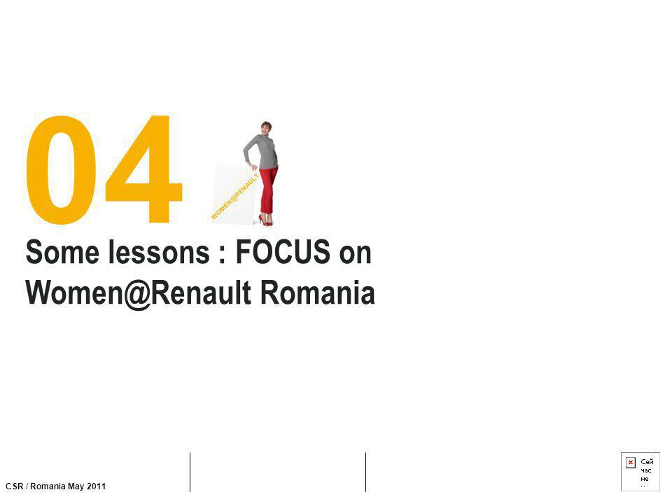 CSR / Romania May 2011 04 WOMEN@RENAULT Some lessons : FOCUS on Women@Renault Romania
