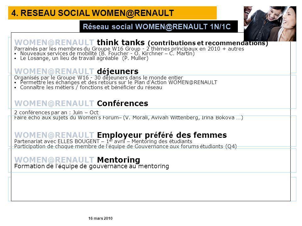WOMEN@RENAULT think tanks (contributions et recommendations) Parrain é s par les membres du Groupe W16 Group - 2 th è mes principaux en 2010 + autres  Nouveaux services de mobilit é (B.
