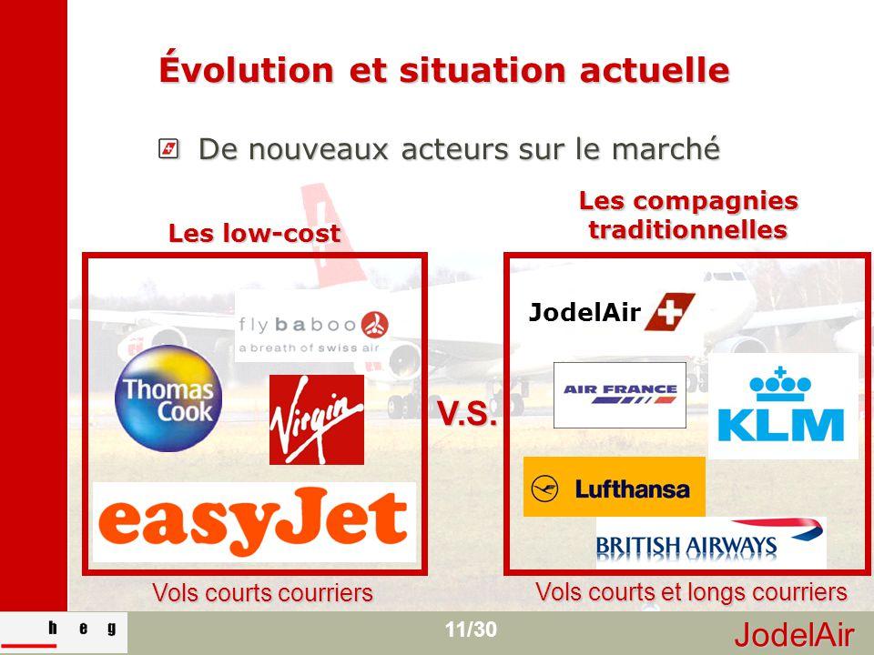 JodelAir 11/30 Évolution et situation actuelle De nouveaux acteurs sur le marché Les low-cost V.S. Les compagnies traditionnelles Vols courts courrier