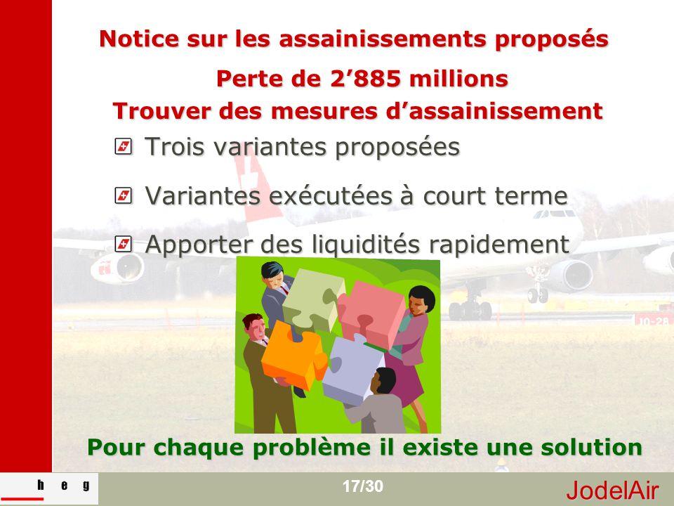 JodelAir 17/30 Notice sur les assainissements proposés Trois variantes proposées Variantes exécutées à court terme Apporter des liquidités rapidement
