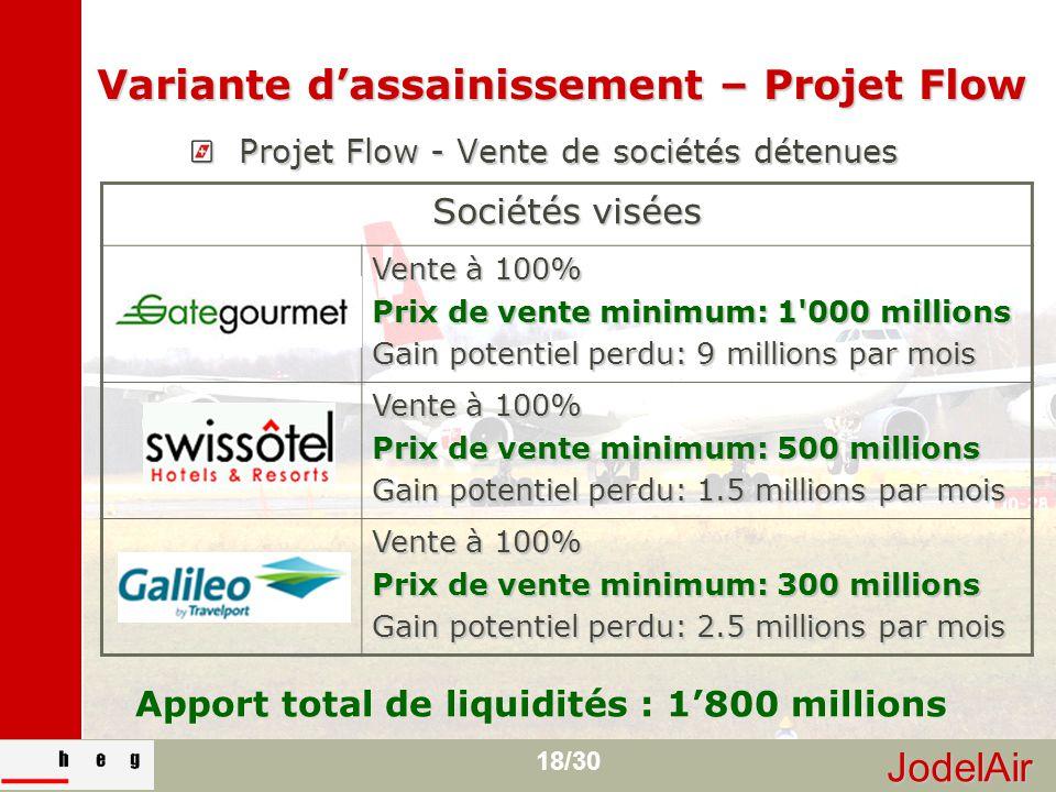 JodelAir 18/30 Variante d'assainissement – Projet Flow Projet Flow - Vente de sociétés détenues Sociétés visées Vente à 100% Prix de vente minimum: 1'