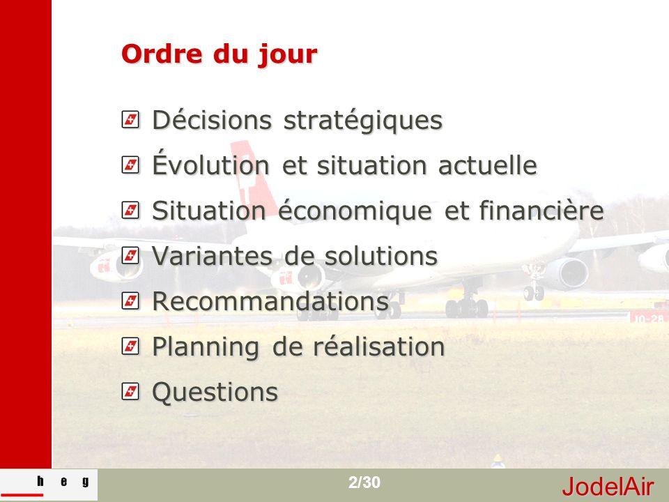 JodelAir 2/30 Ordre du jour Décisions stratégiques Évolution et situation actuelle Situation économique et financière Variantes de solutions Recommand