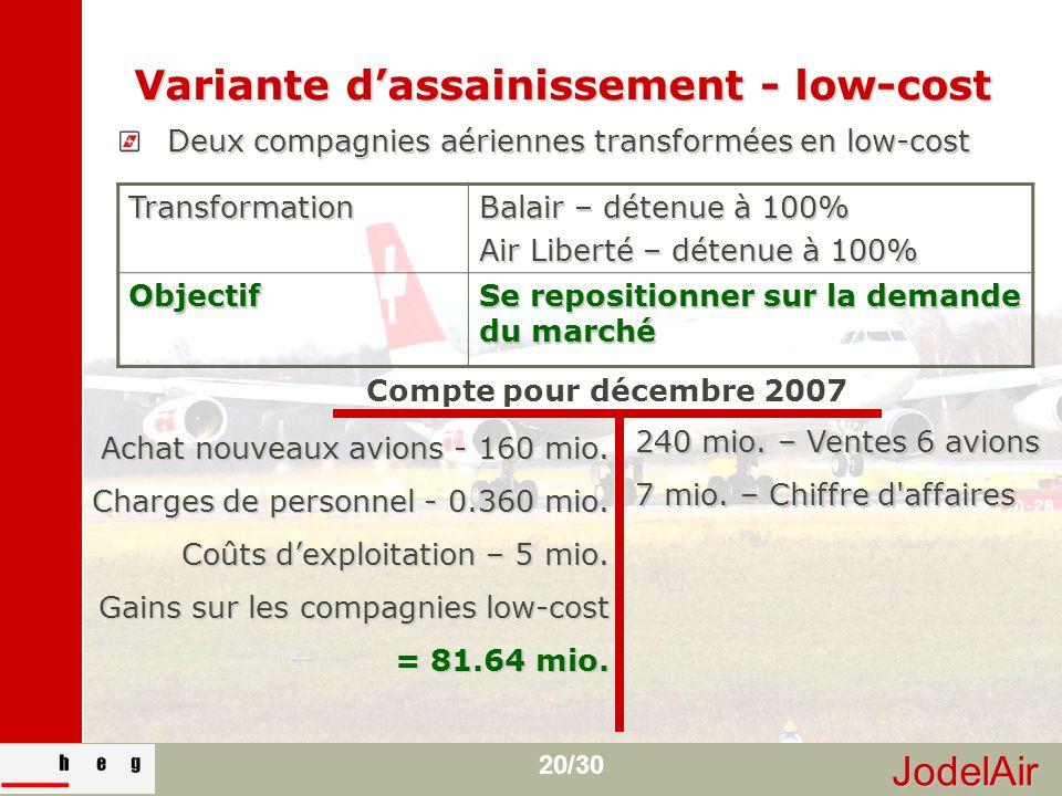 JodelAir 20/30 Variante d'assainissement - low-cost Deux compagnies aériennes transformées en low-cost Transformation Balair – détenue à 100% Air Libe