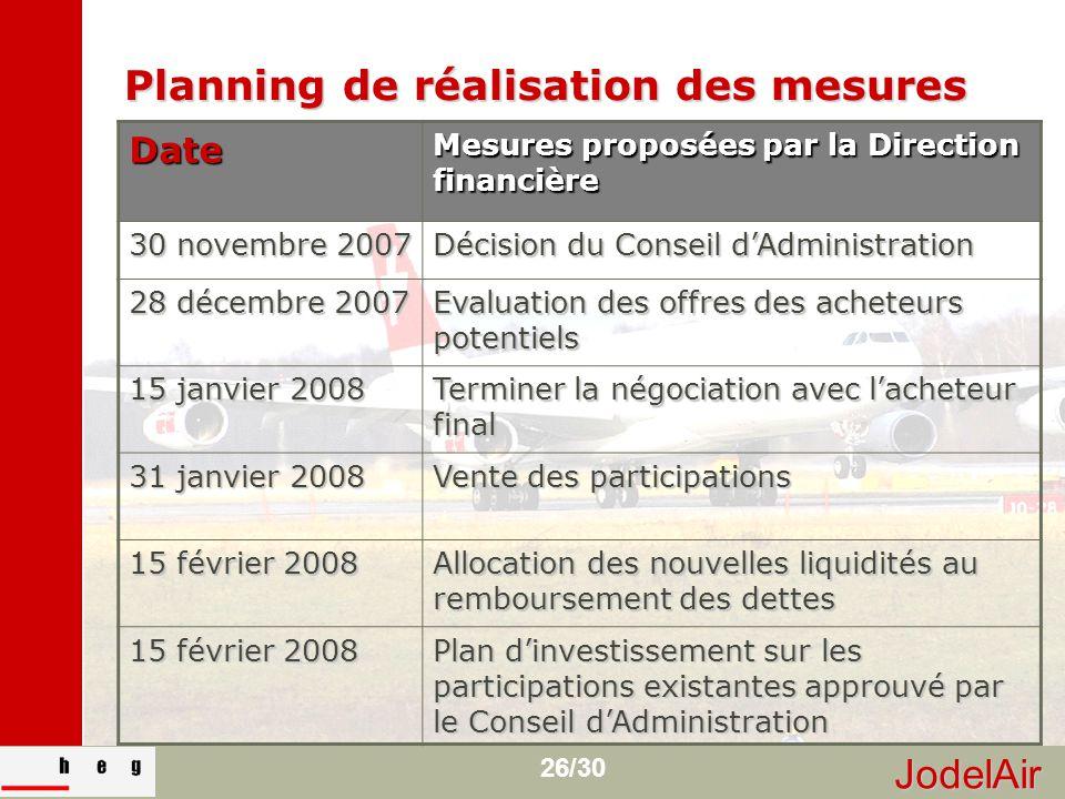 JodelAir 26/30 Planning de réalisation des mesures Date Mesures proposées par la Direction financière 30 novembre 2007 Décision du Conseil d'Administr