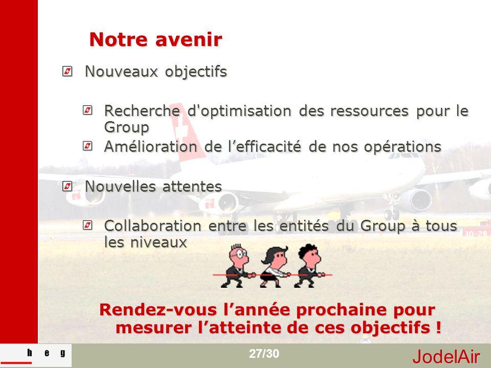 JodelAir 27/30 Notre avenir Nouveaux objectifs Recherche d'optimisation des ressources pour le Group Amélioration de l'efficacité de nos opérations No