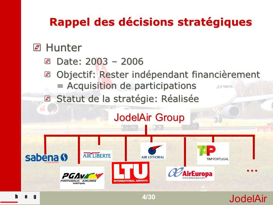JodelAir 4/30 Rappel des décisions stratégiques Hunter Date: 2003 – 2006 Objectif: Rester indépendant financièrement = Acquisition de participations S