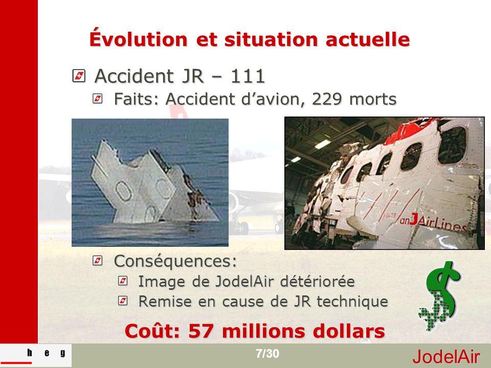 JodelAir 7/30 Évolution et situation actuelle Accident JR – 111 Faits: Accident d'avion, 229 morts Conséquences: Image de JodelAir détériorée Remise e