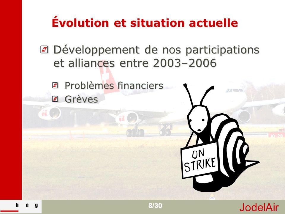 JodelAir 8/30 Évolution et situation actuelle Développement de nos participations et alliances entre 2003–2006 Problèmes financiers Grèves