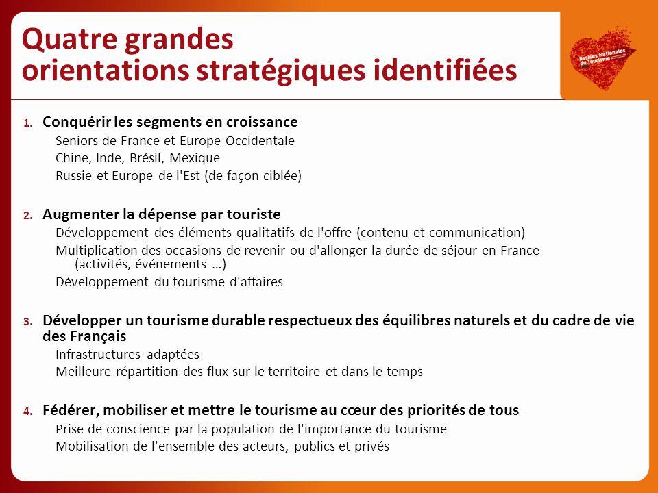 Quatre grandes orientations stratégiques identifiées 1. Conquérir les segments en croissance Seniors de France et Europe Occidentale Chine, Inde, Brés