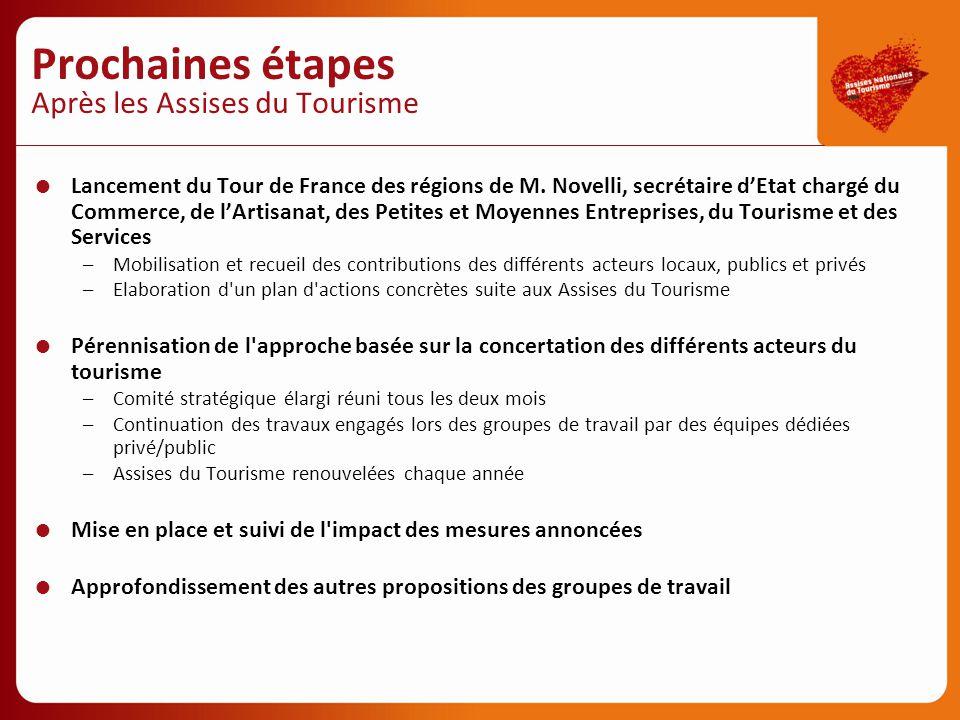 Prochaines étapes Après les Assises du Tourisme  Lancement du Tour de France des régions de M. Novelli, secrétaire d'Etat chargé du Commerce, de l'Ar